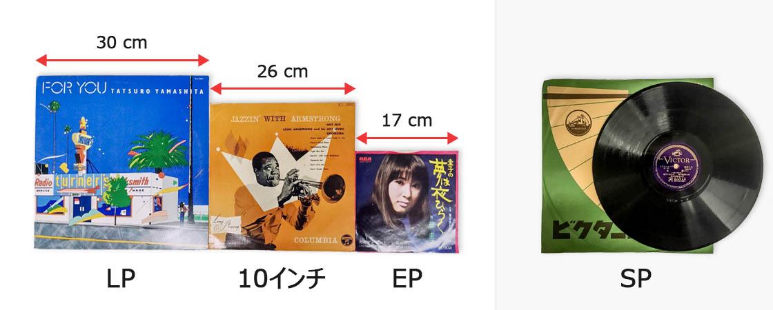 レコードの査定ポイント